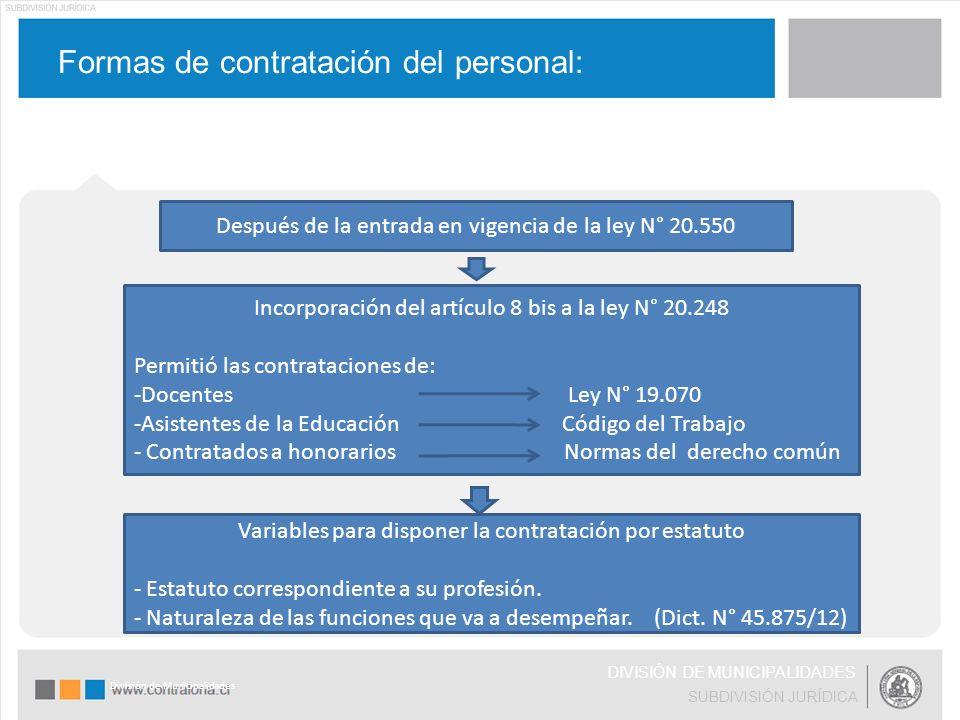 Formas de contratación del personal: DIVISIÓN DE MUNICIPALIDADES SUBDIVISIÓN JURÍDICA División de Municipalidades Después de la entrada en vigencia de