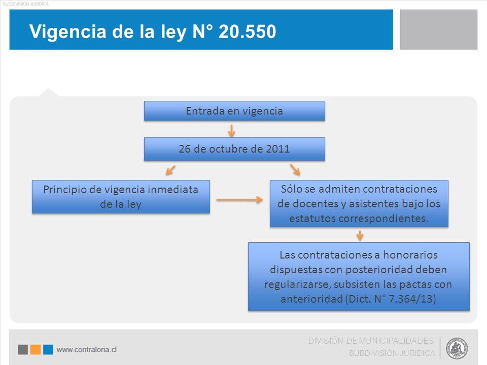 Vigencia de la ley N° 20.550 DIVISIÓN DE MUNICIPALIDADES SUBDIVISIÓN JURÍDICA Entrada en vigencia 26 de octubre de 2011 Principio de vigencia inmediat