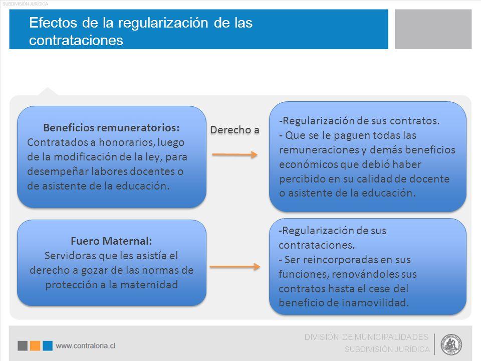 Efectos de la regularización de las contrataciones DIVISIÓN DE MUNICIPALIDADES SUBDIVISIÓN JURÍDICA Beneficios remuneratorios: Contratados a honorario