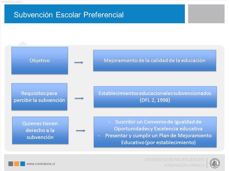 Subvención Escolar Preferencial DIVISIÓN DE MUNICIPALIDADES SUBDIVISIÓN JURÍDICA ObjetivoObjetivo Mejoramiento de la calidad de la educación Estableci