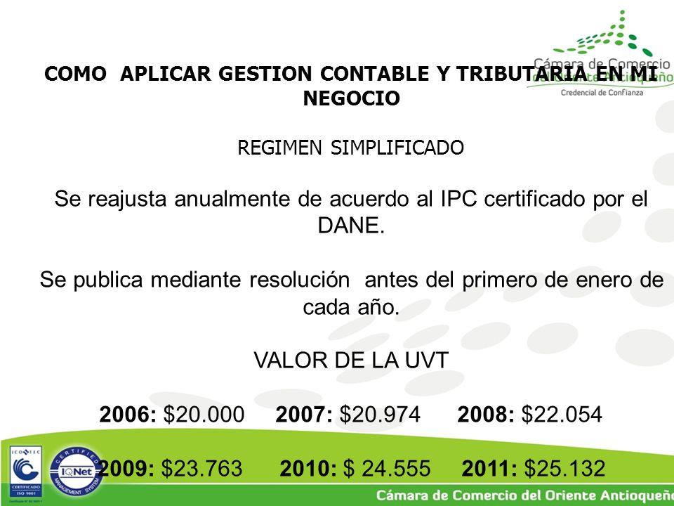 COMO APLICAR GESTION CONTABLE Y TRIBUTARIA EN MI NEGOCIO REGIMEN SIMPLIFICADO Se reajusta anualmente de acuerdo al IPC certificado por el DANE.
