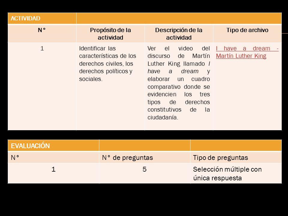  Para finalizar se hará una introducción acerca de la concepción de ciudadanía en América Latina, ya que posee características diferentes a la ciudadanía europea.