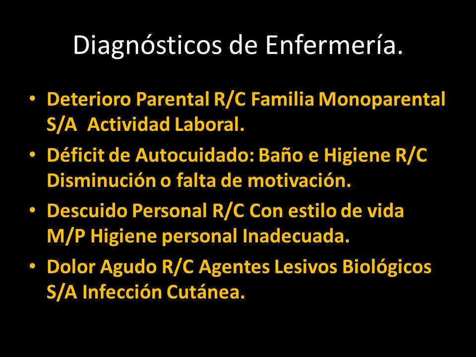 Diagnósticos de Enfermería.Deterioro Parental R/C Familia Monoparental S/A Actividad Laboral.