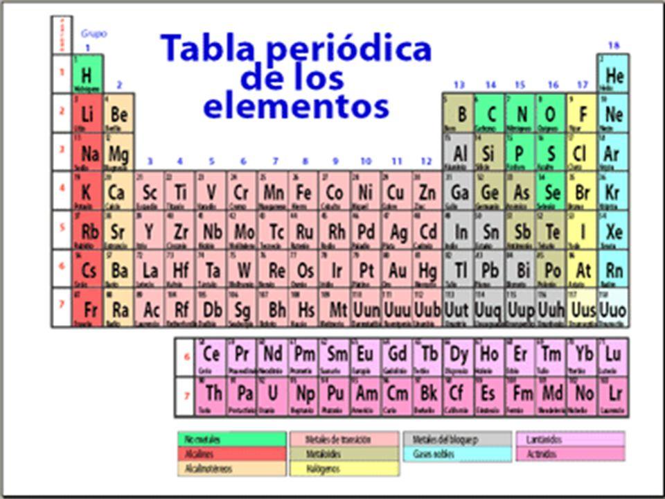 Tabla periodica de los elementos quimicos con nombres completos tabla periodica de los elementos con nombres completos image tabla periodica con nombres completa images periodic urtaz Images