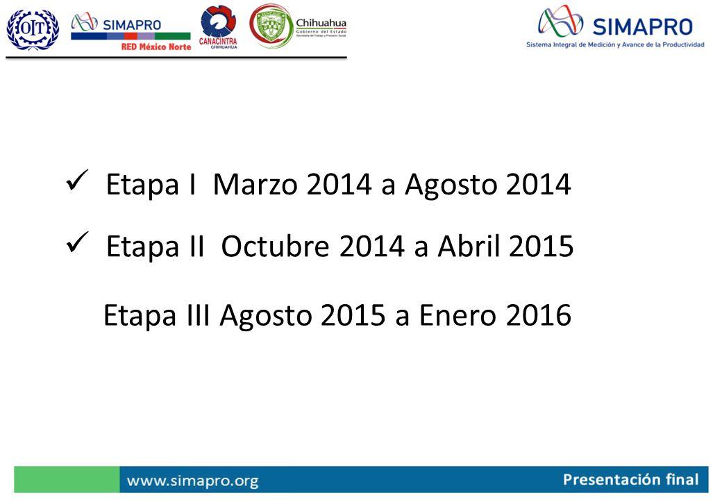 Etapa III Agosto 2015 a Enero 2016 Etapa I Marzo 2014 a Agosto 2014 Etapa II Octubre 2014 a Abril 2015