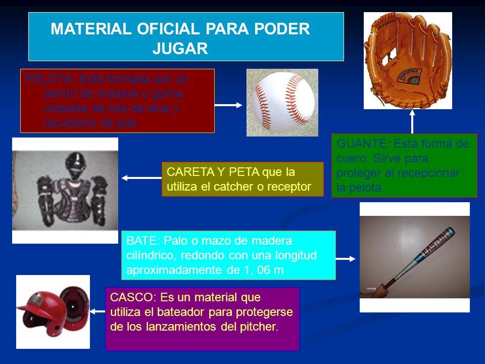 MATERIAL OFICIAL PARA PODER JUGAR PELOTA: Está formada por un centro de madera o goma, rodeada de hila de lana y recubierto de piel. CARETA Y PETA que