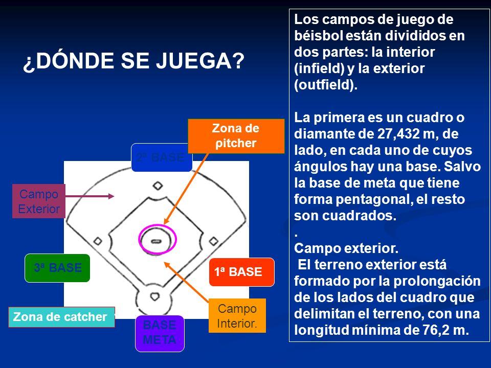 ¿DÓNDE SE JUEGA? 1ª BASE BASE META 2ª BASE 3ª BASE Campo Interior. Campo Exterior Los campos de juego de béisbol están divididos en dos partes: la int