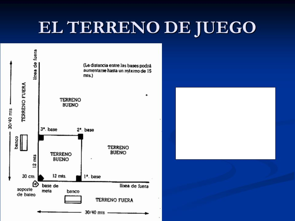 EL TERRENO DE JUEGO Esta es la estructura de campo que se utiliza tanto en Prebéisbol como en Béisbol Simplificado.