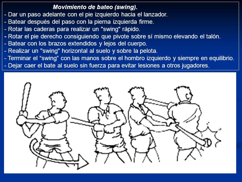 Movimiento de bateo (swing). - Dar un paso adelante con el pie izquierdo hacia el lanzador. - Batear después del paso con la pierna izquierda firme. -