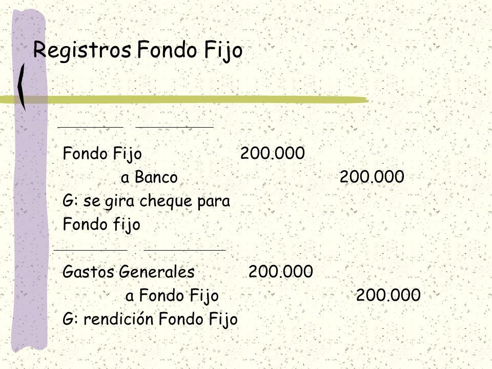 Registros Fondo Fijo Fondo Fijo 200.000 a Banco 200.000 G: se gira cheque para Fondo fijo Gastos Generales 200.000 a Fondo Fijo 200.000 G: rendición Fondo Fijo