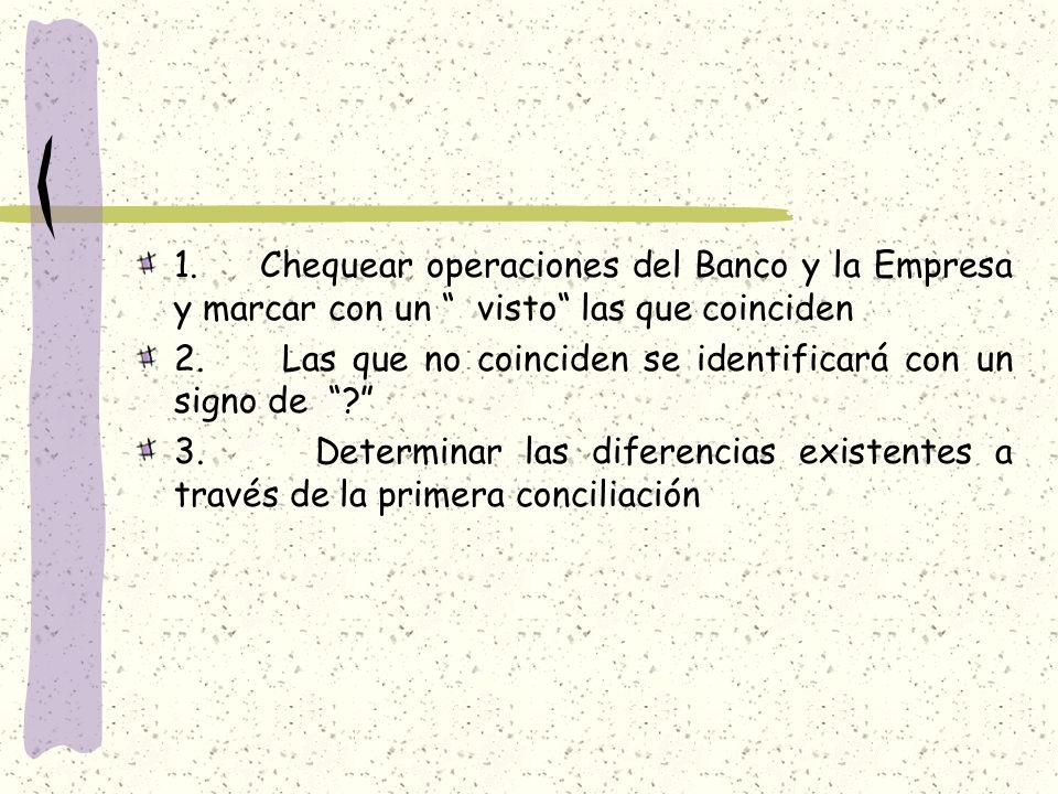1. Chequear operaciones del Banco y la Empresa y marcar con un visto las que coinciden 2.