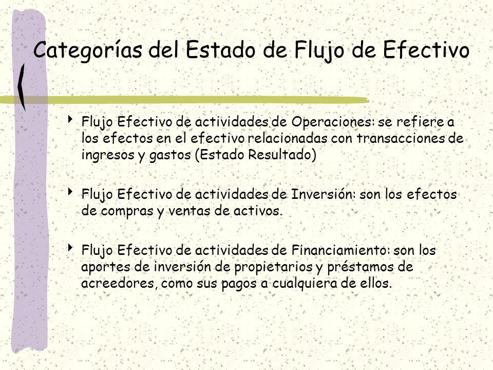 Categorías del Estado de Flujo de Efectivo  Flujo Efectivo de actividades de Operaciones: se refiere a los efectos en el efectivo relacionadas con transacciones de ingresos y gastos (Estado Resultado)  Flujo Efectivo de actividades de Inversión: son los efectos de compras y ventas de activos.