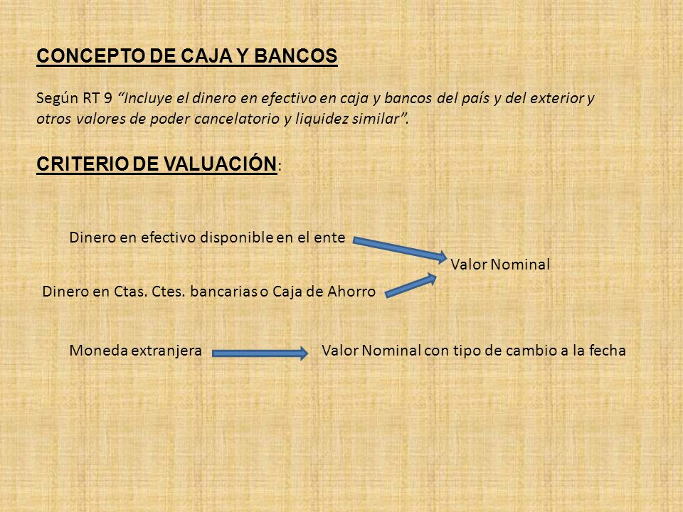 CONCEPTO DE CAJA Y BANCOS Según RT 9 Incluye el dinero en efectivo en caja y bancos del país y del exterior y otros valores de poder cancelatorio y liquidez similar .