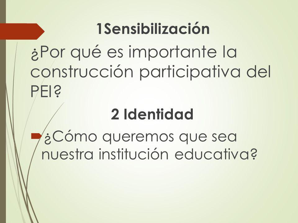 3Autoevaluación institucional ¿Cuál es la realidad de nuestra institución educativa.