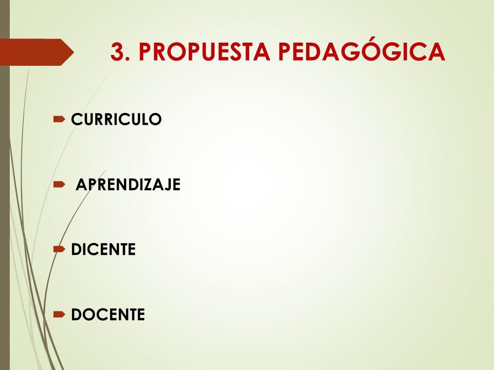4. PROPUESTA DE GESTIÓN  PLANIFICACIÓN  ORGANIZACIÓN  EJECUCIÓN  CONDUCCIÓN  MONITOREO