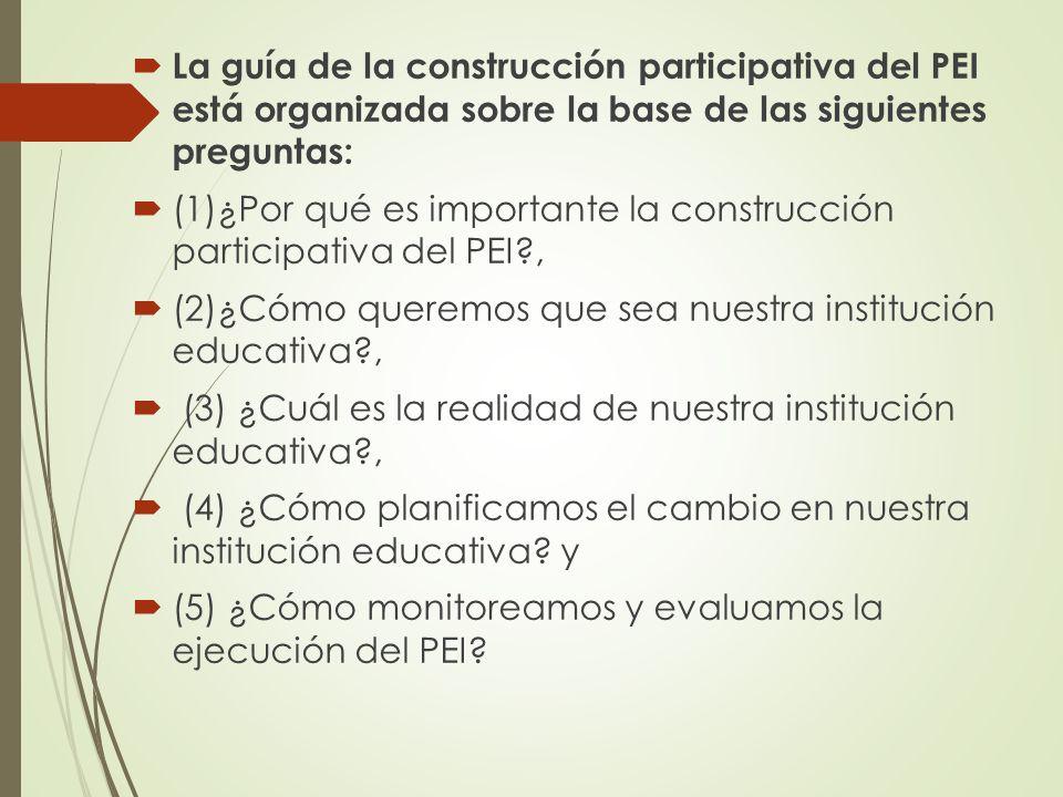 ¿Qué es el PEI. Un proceso de reflexión y acción estratégica de la comunidad educativa.