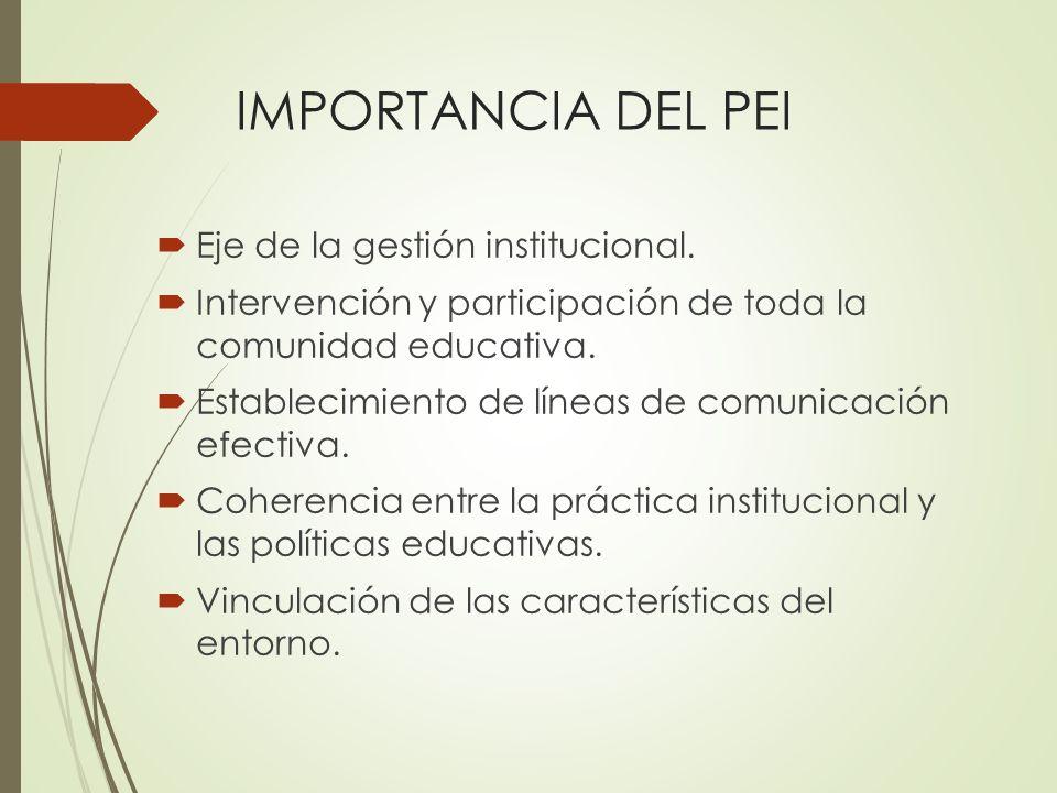 CARACTERISTICAS DEL PEI  PRACTICO  INTEGRADOR  INCLUSIVO  GENERADOR  FLEXIBLE
