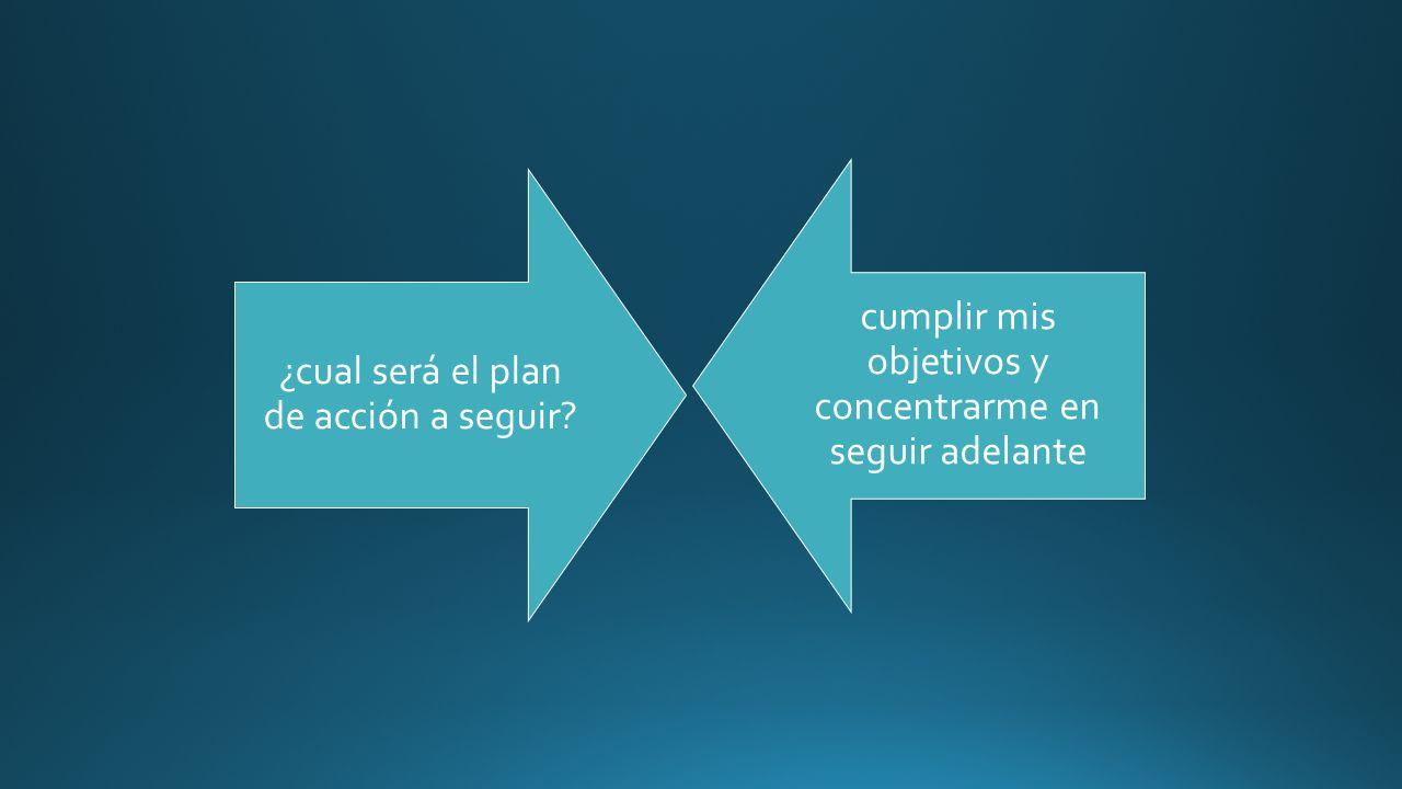 ¿cual será el plan de acción a seguir? cumplir mis objetivos y concentrarme en seguir adelante