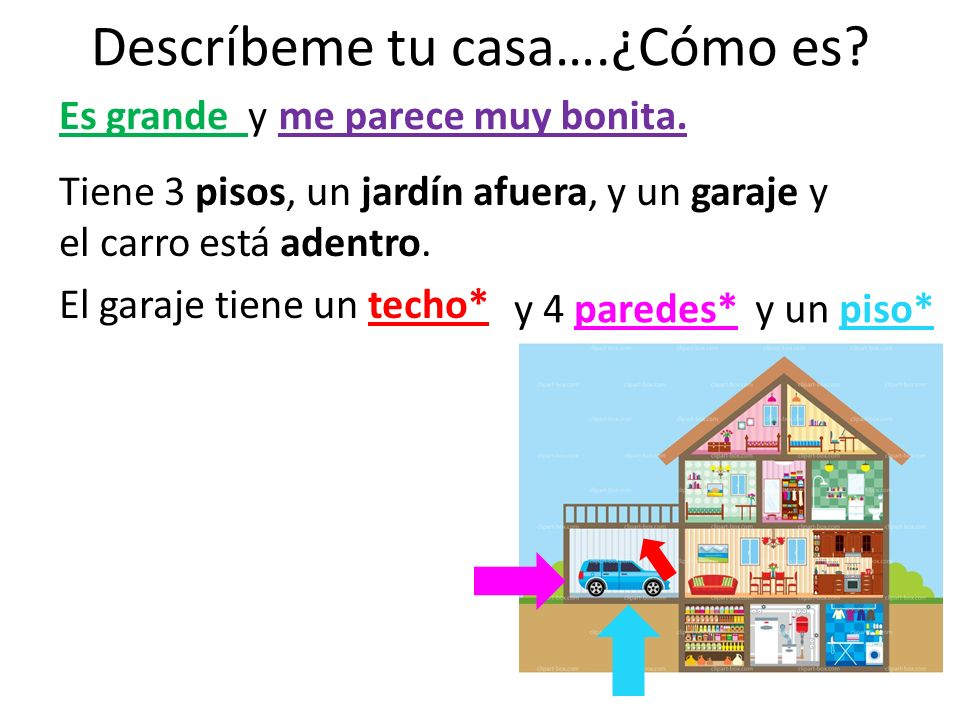 ¿Qué hay en tu casa.What is there/are there in your house.
