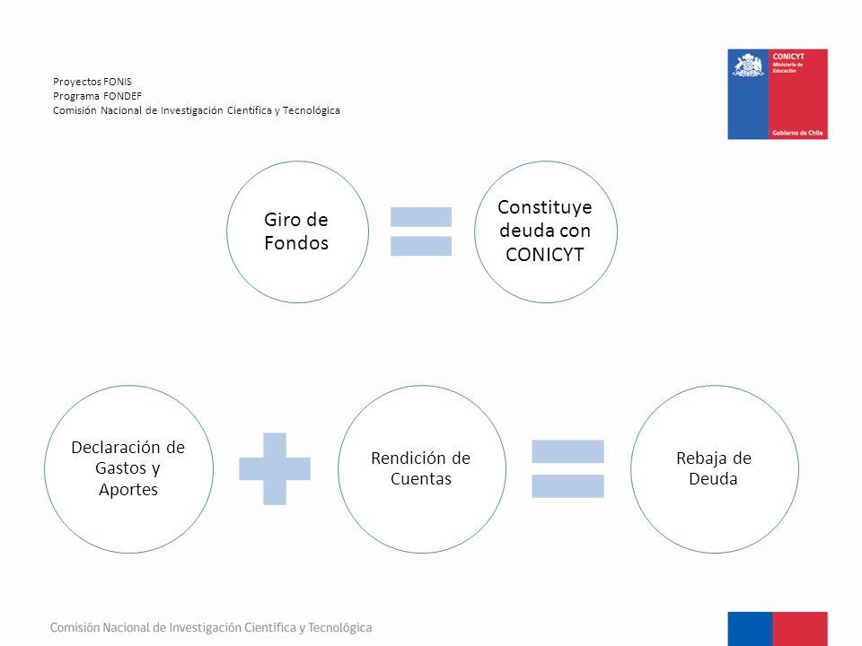 Declaración de Gastos y Aportes Rendición de Cuentas Rebaja de Deuda Proyectos FONIS Programa FONDEF Comisión Nacional de Investigación Científica y Tecnológica Giro de Fondos Constituye deuda con CONICYT