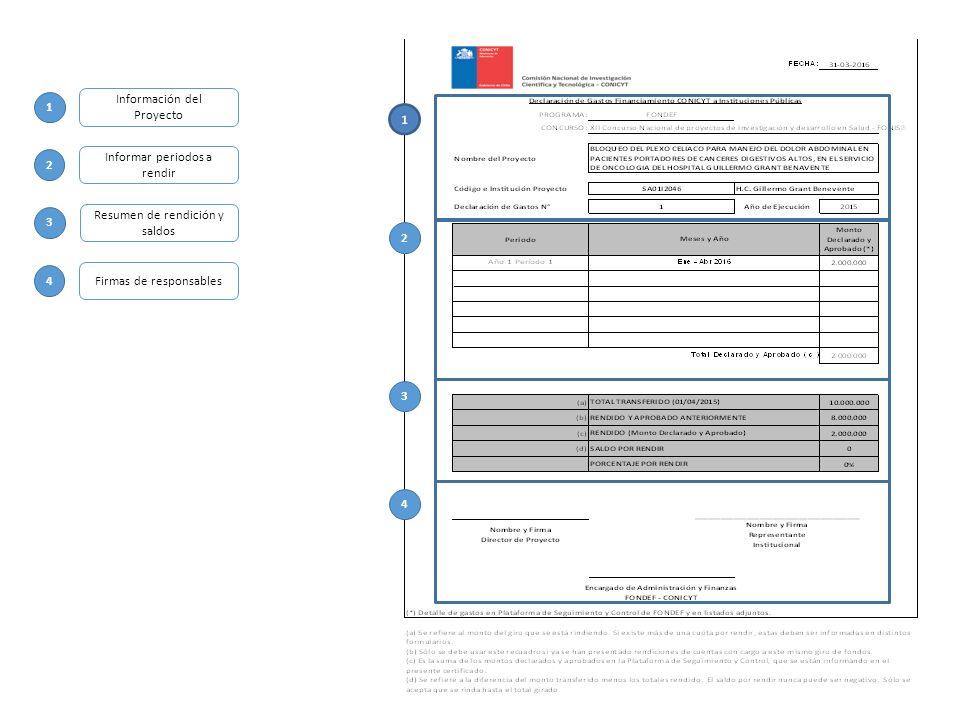 LINK DOCUMENTOS RELEVANTES http://www.conicyt.cl/fonis/2016/03/29/taller-de-control- financiero-contable-y-tecnico-proyectos-fonis-documentacion/ http://www.conicyt.cl/fonis/2016/03/29/taller-de-control- financiero-contable-y-tecnico-proyectos-fonis-documentacion/ Proyectos FONIS Programa FONDEF Comisión Nacional de Investigación Científica y Tecnológica