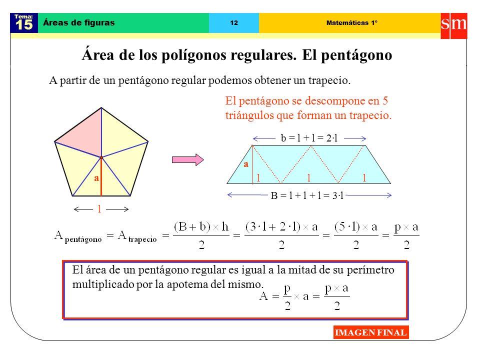 Tema: 15 Áreas de figuras 12Matemáticas 1º Área de los polígonos regulares.
