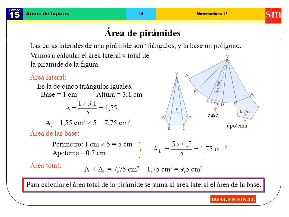 Tema: 15 Áreas de figuras 14Matemáticas 1º IMAGEN FINAL Para calcular el área total de la pirámide se suma al área lateral el área de la base.