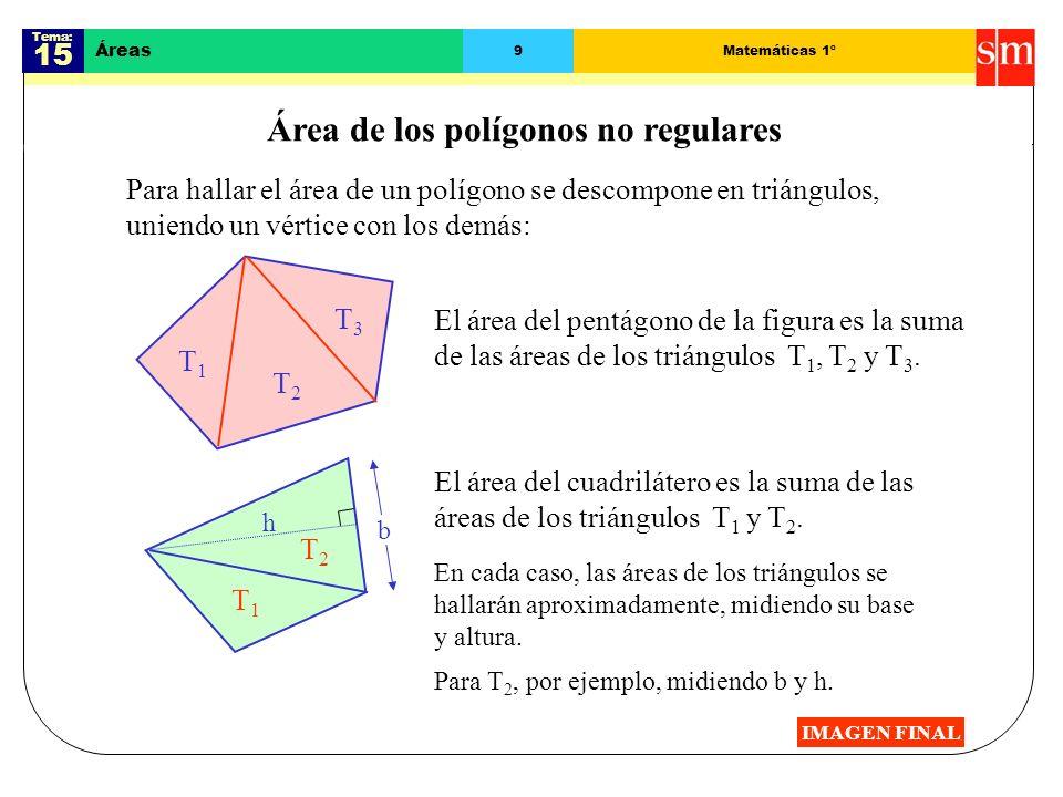 Tema: 15 Áreas 9Matemáticas 1º Área de los polígonos no regulares Para hallar el área de un polígono se descompone en triángulos, uniendo un vértice con los demás: IMAGEN FINAL El área del pentágono de la figura es la suma de las áreas de los triángulos T 1, T 2 y T 3.