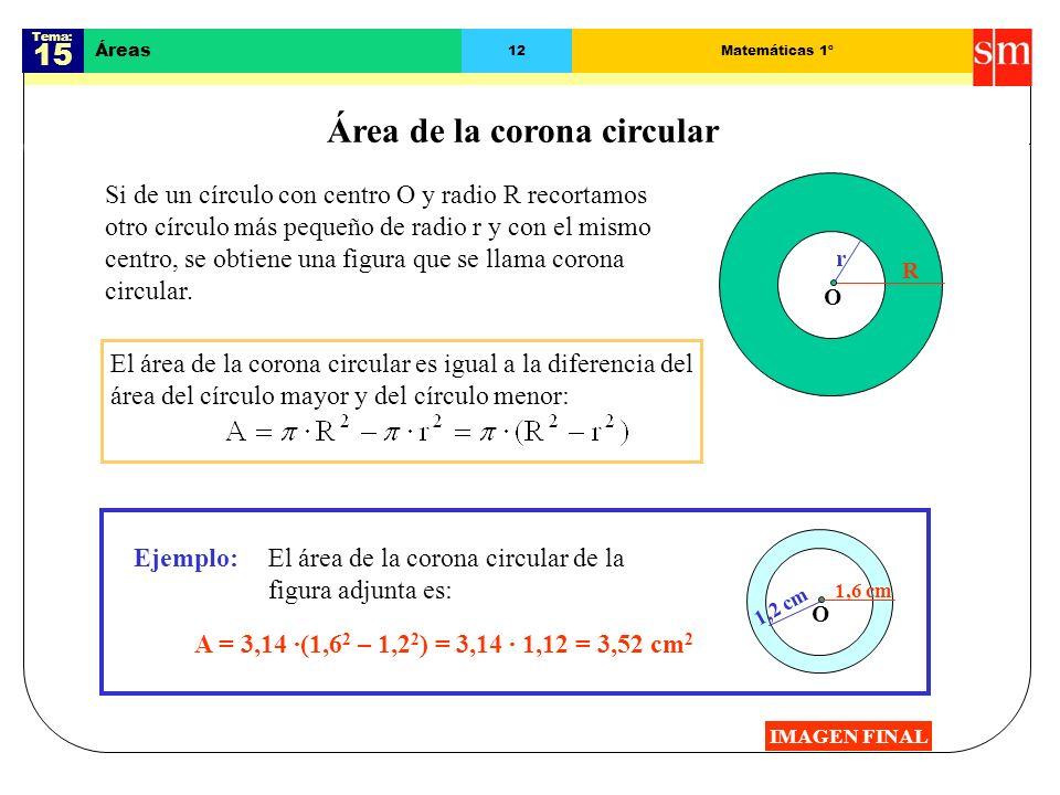 Tema: 15 Áreas 11Matemáticas 1º Área de un círculo Se descompone el círculo en sectores circulares y se colocan como indica la figura: IMAGEN FINAL r Si se divide el círculo en un número muy grande de sectores circulares, la figura de la derecha se aproxima a un paralelogramo de base la mitad de la longitud de la circunferencia ( ) y de altura el radio r.