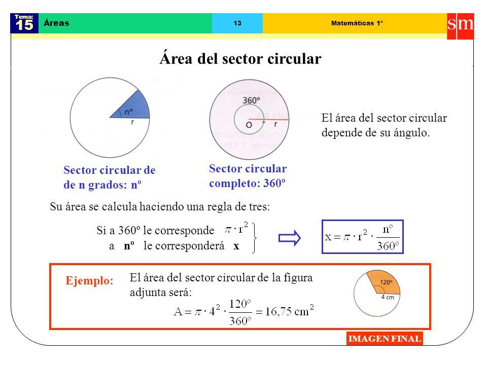 Tema: 15 Áreas 12Matemáticas 1º Área de la corona circular IMAGEN FINAL Si de un círculo con centro O y radio R recortamos otro círculo más pequeño de radio r y con el mismo centro, se obtiene una figura que se llama corona circular.