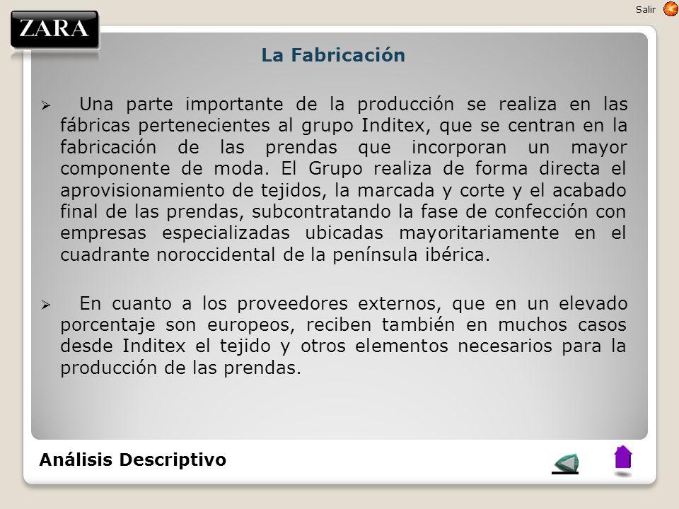 La Fabricación  Una parte importante de la producción se realiza en las fábricas pertenecientes al grupo Inditex, que se centran en la fabricación de