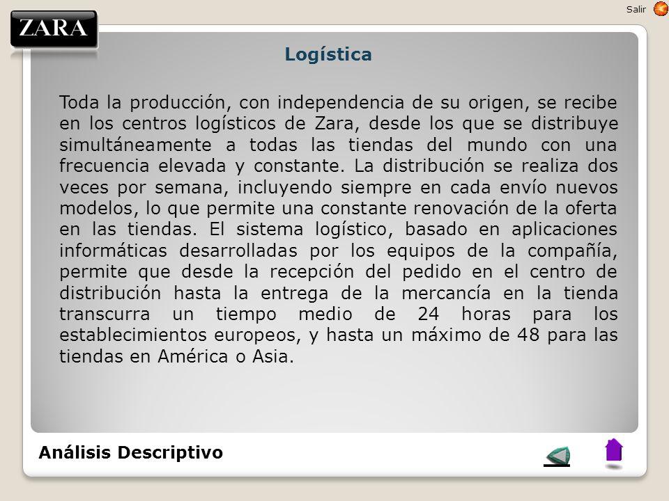 Logística Toda la producción, con independencia de su origen, se recibe en los centros logísticos de Zara, desde los que se distribuye simultáneamente