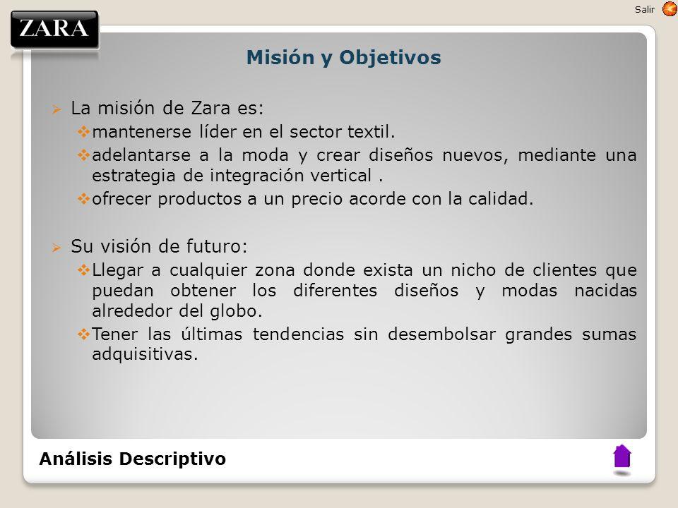 Misión y Objetivos  La misión de Zara es:  mantenerse líder en el sector textil.  adelantarse a la moda y crear diseños nuevos, mediante una estrat