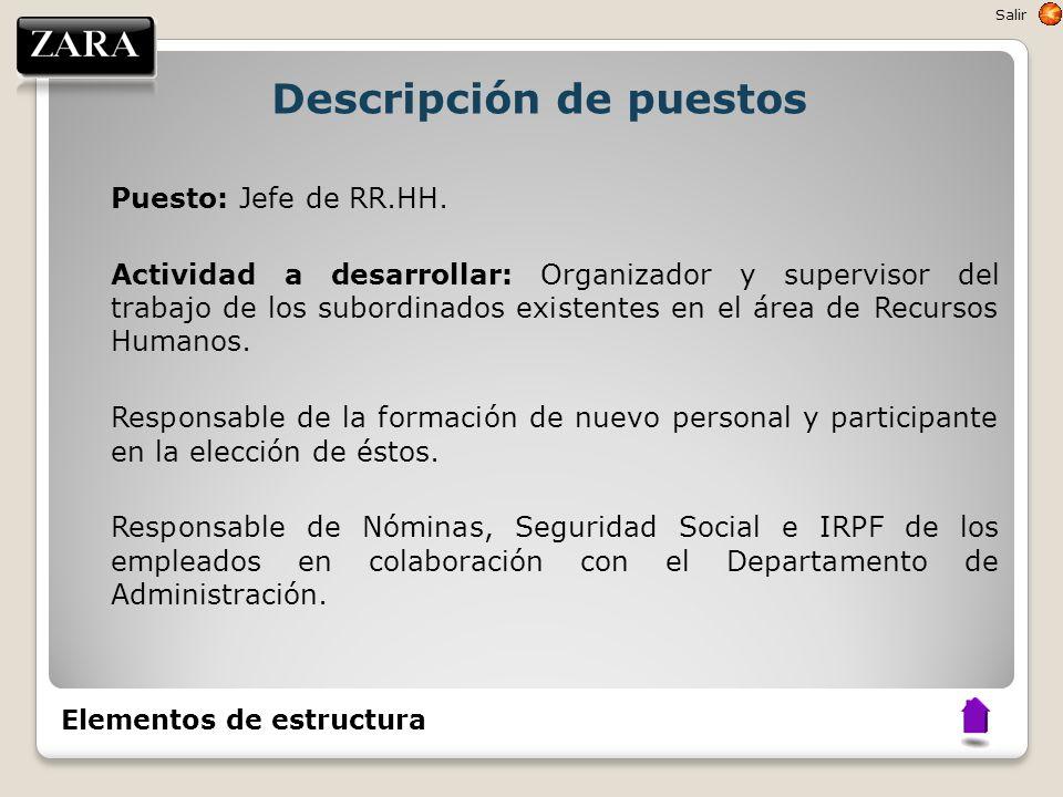 Descripción de puestos Puesto: Jefe de RR.HH. Actividad a desarrollar: Organizador y supervisor del trabajo de los subordinados existentes en el área