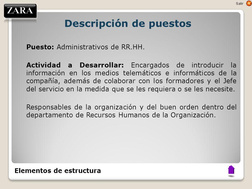Descripción de puestos Puesto: Administrativos de RR.HH. Actividad a Desarrollar: Encargados de introducir la información en los medios telemáticos e