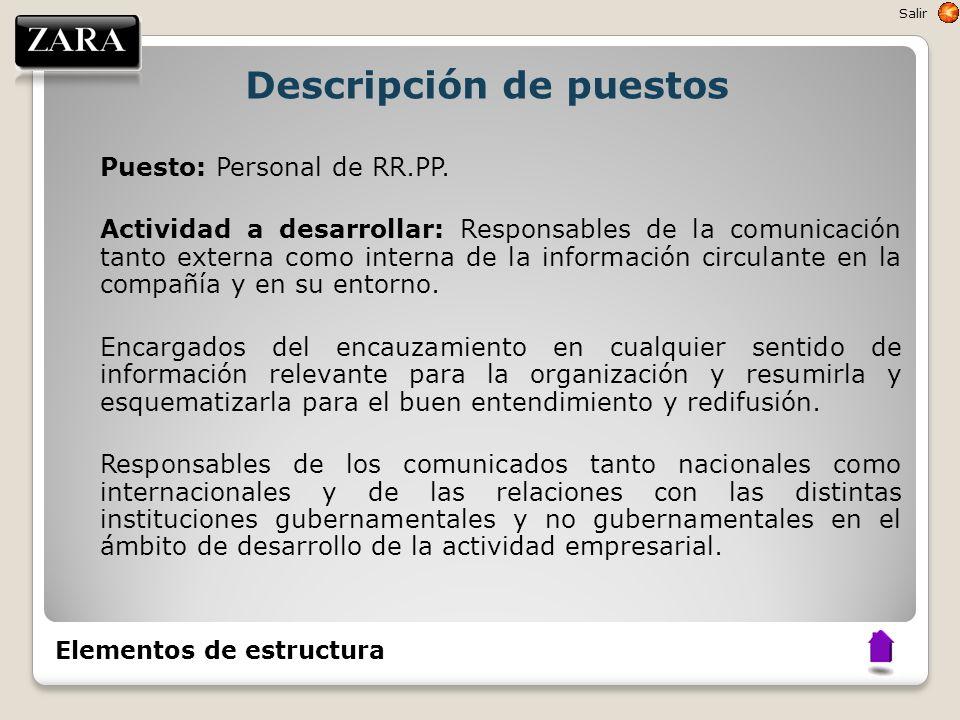 Descripción de puestos Puesto: Personal de RR.PP. Actividad a desarrollar: Responsables de la comunicación tanto externa como interna de la informació