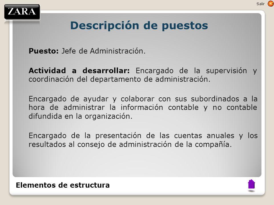 Descripción de puestos Puesto: Jefe de Administración. Actividad a desarrollar: Encargado de la supervisión y coordinación del departamento de adminis