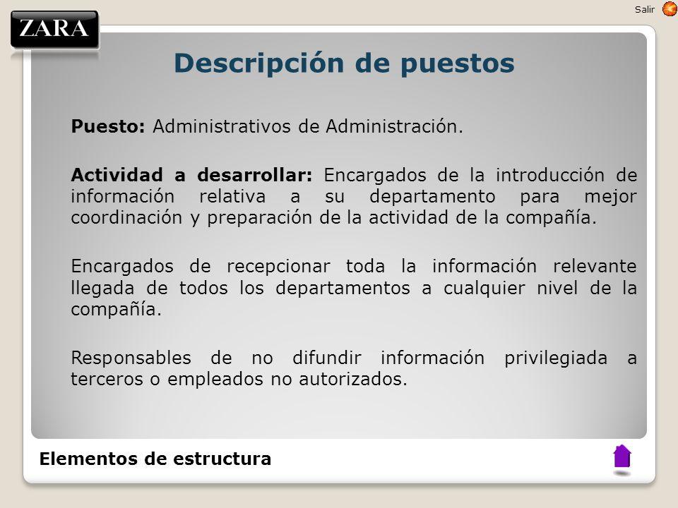 Descripción de puestos Puesto: Administrativos de Administración. Actividad a desarrollar: Encargados de la introducción de información relativa a su