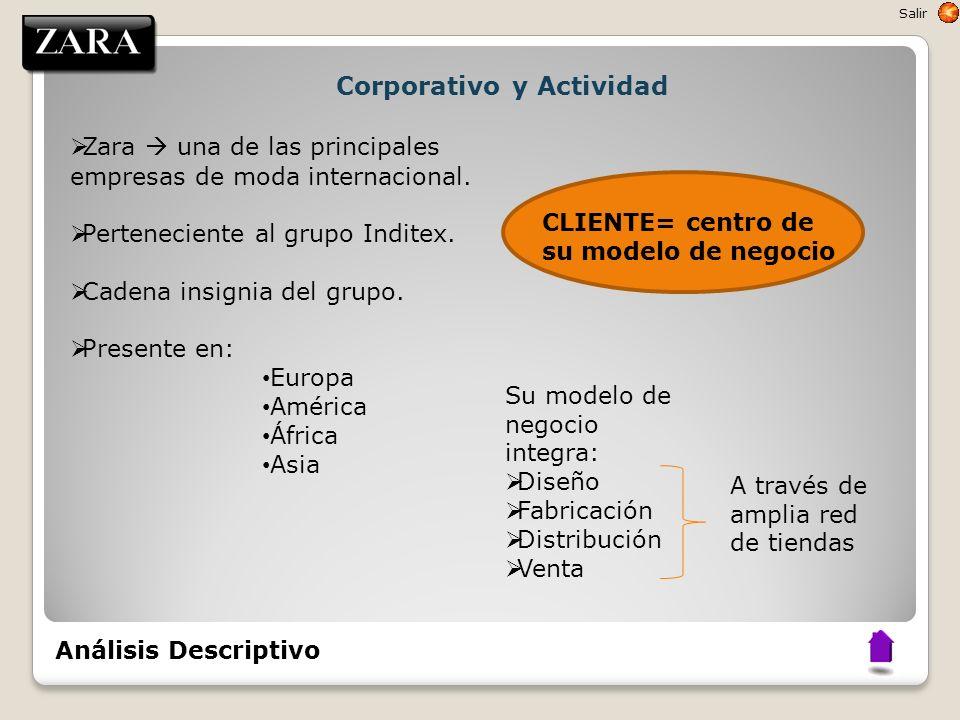 Corporativo y Actividad Análisis Descriptivo  Zara  una de las principales empresas de moda internacional.  Perteneciente al grupo Inditex.  Caden