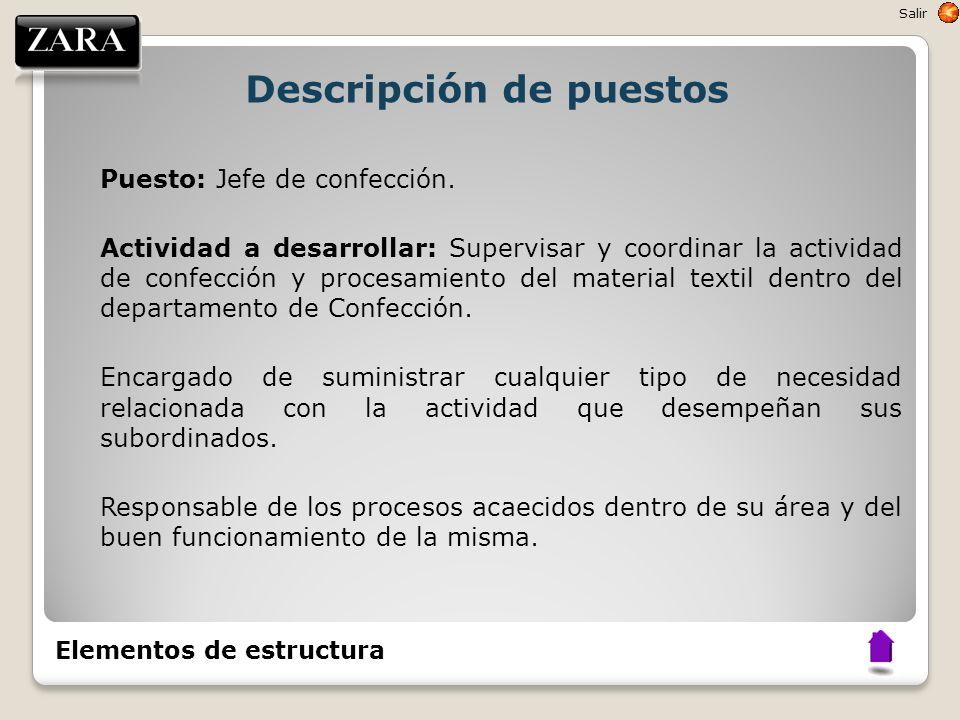 Descripción de puestos Puesto: Jefe de confección. Actividad a desarrollar: Supervisar y coordinar la actividad de confección y procesamiento del mate