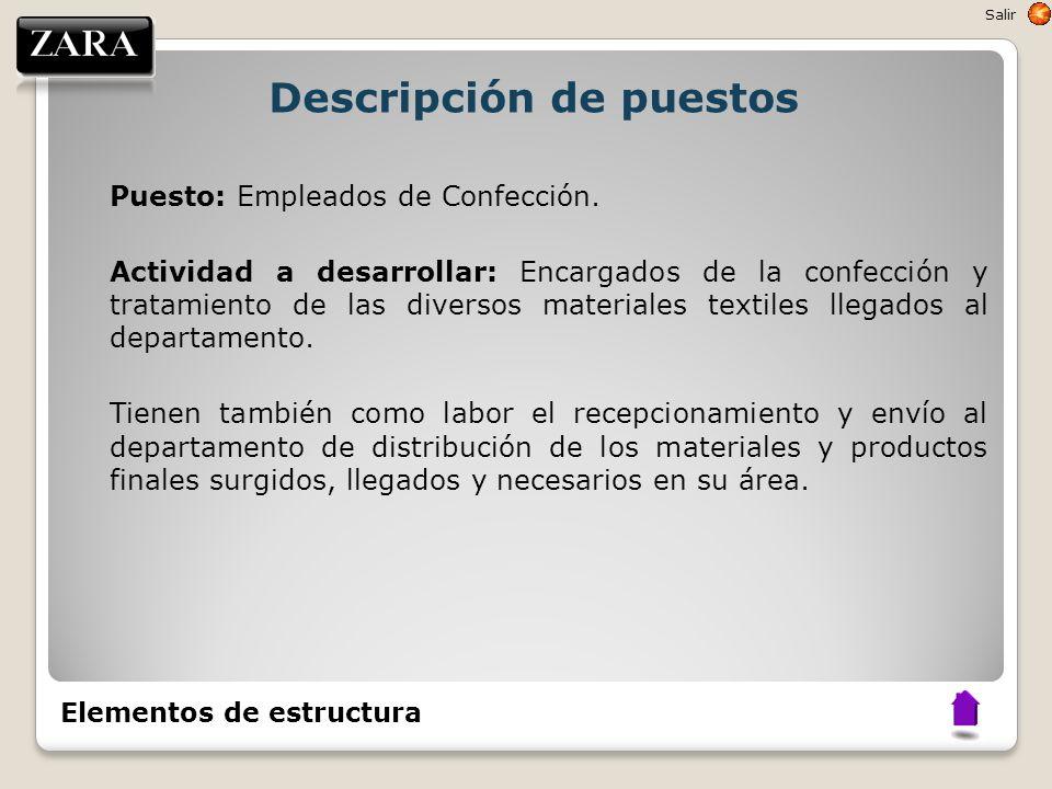 Descripción de puestos Puesto: Empleados de Confección. Actividad a desarrollar: Encargados de la confección y tratamiento de las diversos materiales