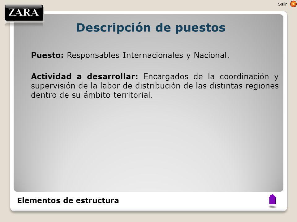 Descripción de puestos Puesto: Responsables Internacionales y Nacional. Actividad a desarrollar: Encargados de la coordinación y supervisión de la lab