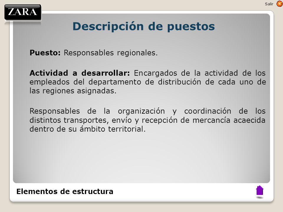 Descripción de puestos Puesto: Responsables regionales. Actividad a desarrollar: Encargados de la actividad de los empleados del departamento de distr