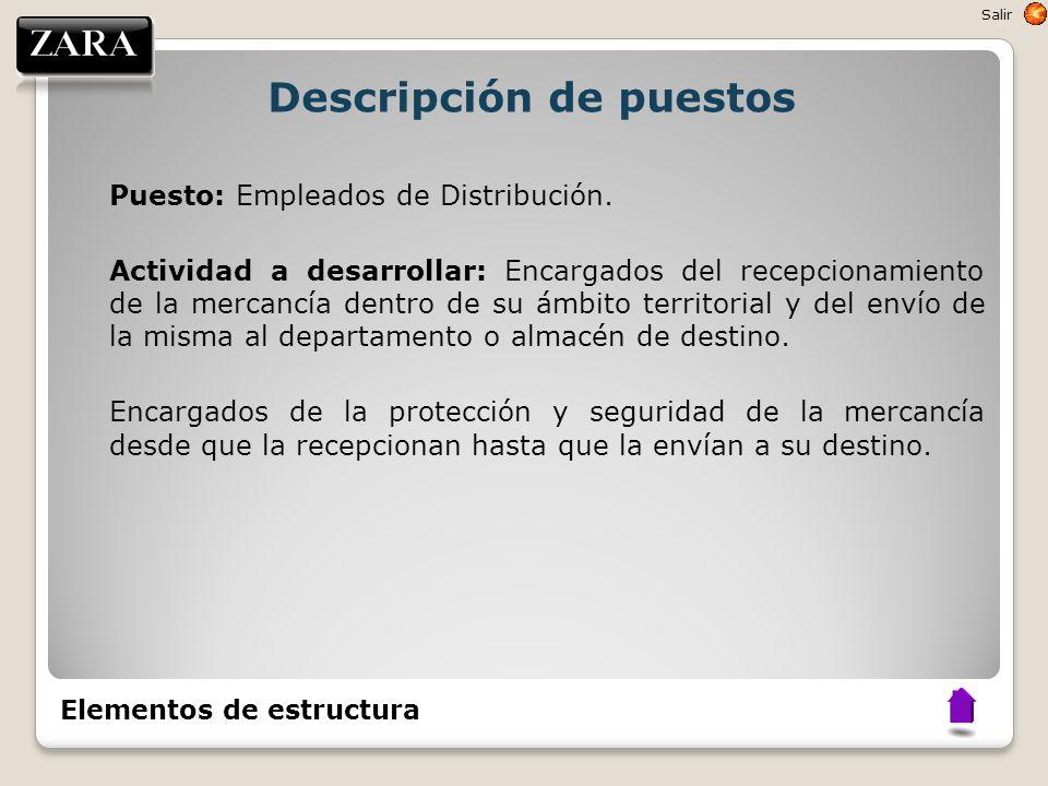 Descripción de puestos Puesto: Empleados de Distribución. Actividad a desarrollar: Encargados del recepcionamiento de la mercancía dentro de su ámbito