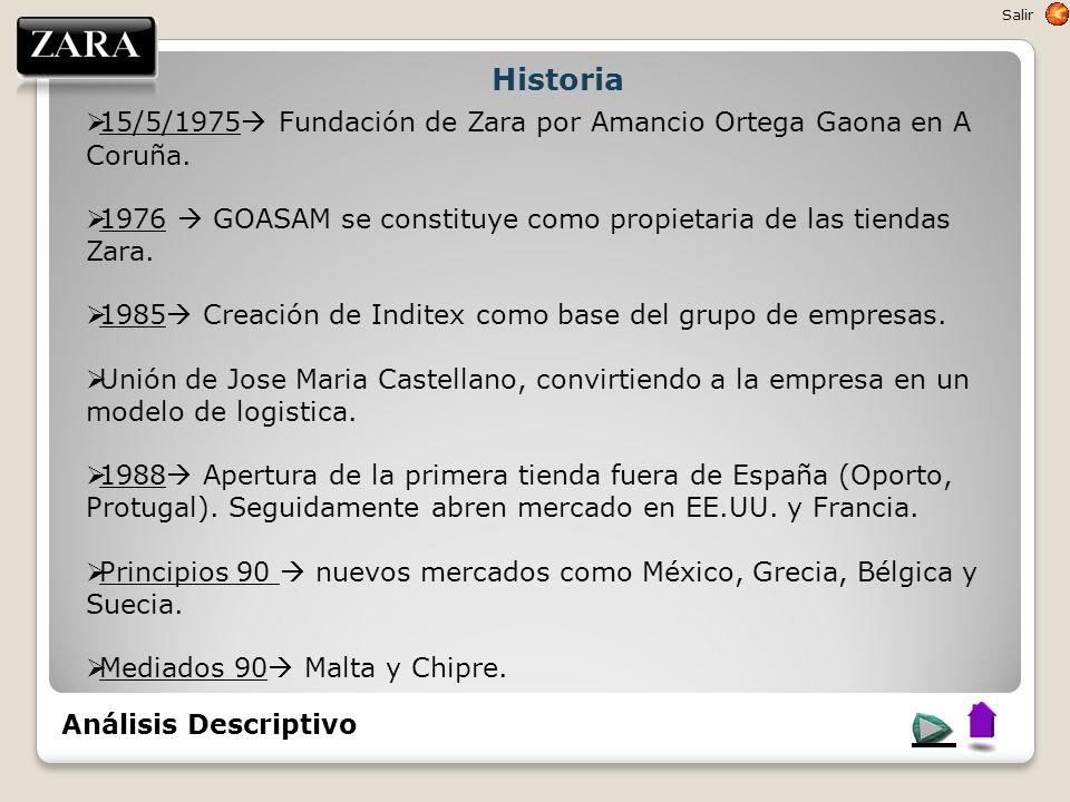 Historia  15/5/1975  Fundación de Zara por Amancio Ortega Gaona en A Coruña.  1976  GOASAM se constituye como propietaria de las tiendas Zara.  1