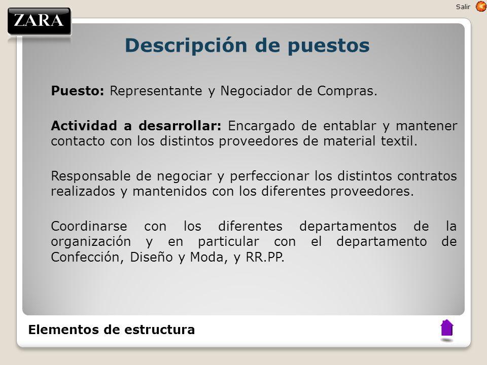 Descripción de puestos Puesto: Representante y Negociador de Compras. Actividad a desarrollar: Encargado de entablar y mantener contacto con los disti