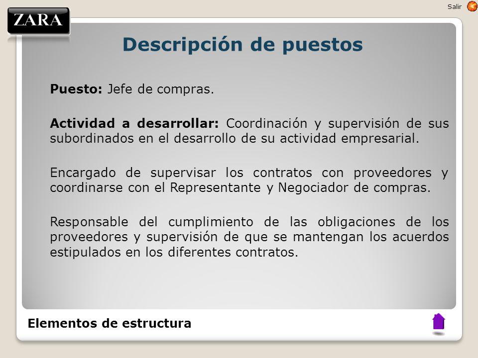 Descripción de puestos Puesto: Jefe de compras. Actividad a desarrollar: Coordinación y supervisión de sus subordinados en el desarrollo de su activid