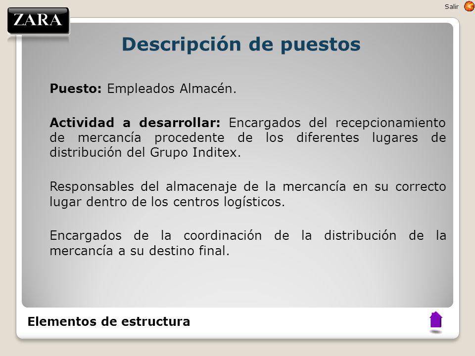 Descripción de puestos Puesto: Empleados Almacén. Actividad a desarrollar: Encargados del recepcionamiento de mercancía procedente de los diferentes l