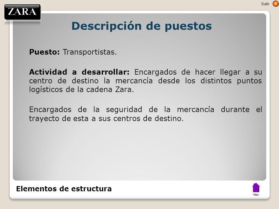 Descripción de puestos Puesto: Transportistas. Actividad a desarrollar: Encargados de hacer llegar a su centro de destino la mercancía desde los disti