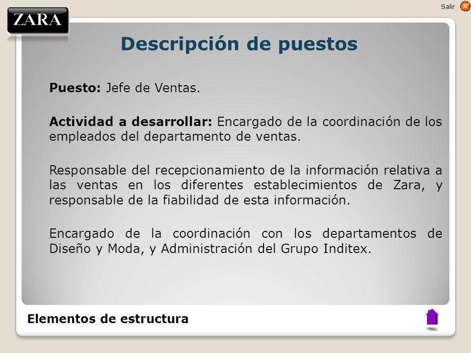 Descripción de puestos Puesto: Jefe de Ventas. Actividad a desarrollar: Encargado de la coordinación de los empleados del departamento de ventas. Resp